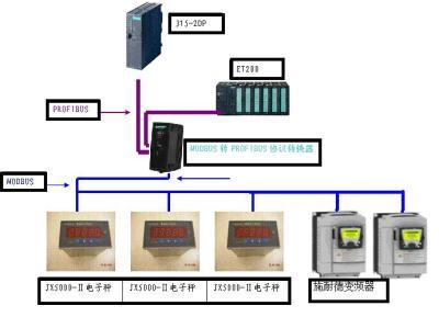 通过北京微硬创新的modbus转profibus网关接入到西门子s7300 profibus